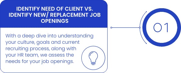 Identify Your Job Needs
